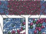 Учёные разработали новые механизмы накопляющие энергию