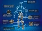 Робот займётся тушением пожаров на кораблях ВМС США