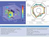 Новая технология наноэлектромеханических переключателей