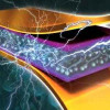 KAIST разрабатывает недорогой пьезоэлектрический наногенератор