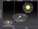 Процесс формирования коричневого карлика был обнаружен учеными-астрономами