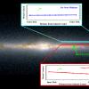 Астрономы составили трёхмерную карту неба