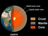 Земное ядро на 1000 градусов горячее, чем ожидалось
