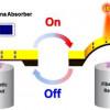 Ученые увеличили чувствительность датчиков инфракрасного излучения, используя структуру из наноантенн