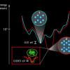 Ученые синтезировали разработанный с помощью компьютера сверхпроводник