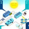 Samsung использует энергию солнца для улучшения жизни в Южной Африке