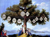 Составление генеалогического (родословного) древа