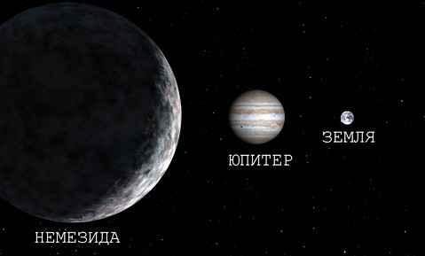 В Cолнечной системе нашли новую гигантскую планету