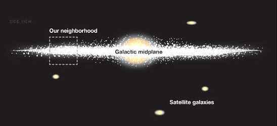 Млечный Путь столкнулся с другой галактикой 100 млн лет назад