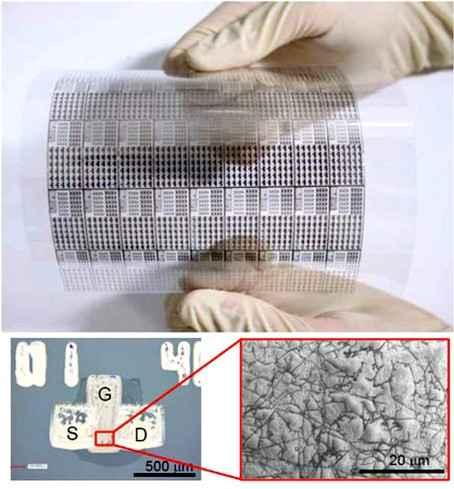 Японские ученые используют нанотрубки при изготовлении гибких дисплеев