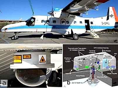 Ученые-инженеры добились устойчивого квантового канала между движущимся самолетом и наземной станцией