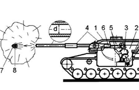 Российский ученый изобрел танк, стреляющий фекалиями