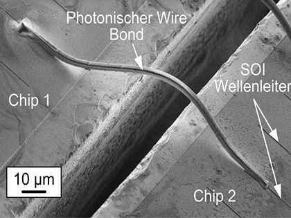 Команда KIT создала новую оптическую связь между полупроводниковыми чипами