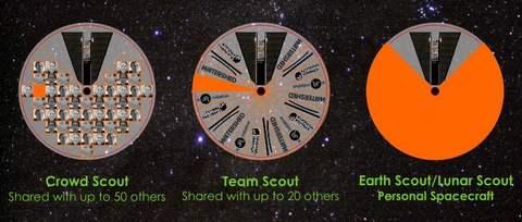 Компания «Pocket Spacecraft» хочет отправить тысячи индивидуальных спутников на Луну